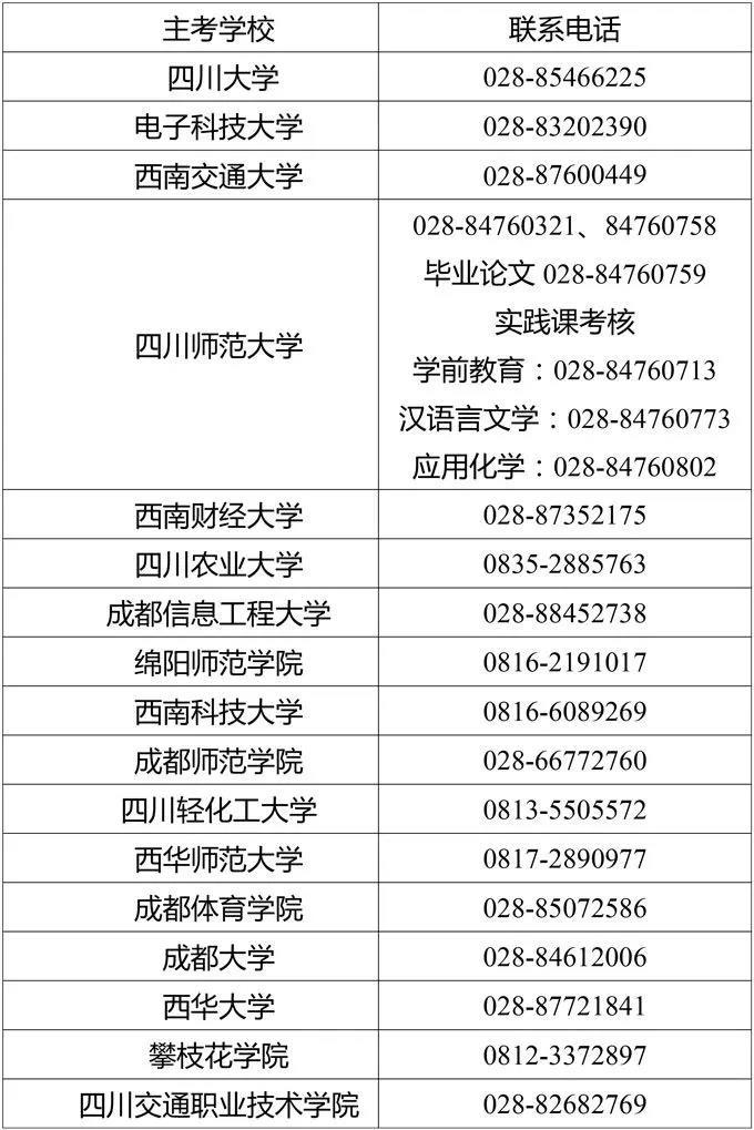四川省2021年上半年自考实践性环节考核和毕业论文答辩报考提醒!